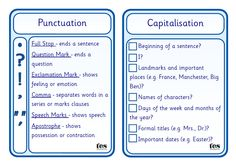 A set of five simple check-list style cards that pupils can use when checking their own work. Focuses on capitalisation, punctuation, grammar, editing work and revising work. Could be printed off at a smaller size if required.