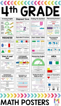Best 12 This math anchor chart set has it all! If you are grade math teacher you will love how these anchor charts help your students learn important math concepts like elapsed time, measuring angles, lines of symetry, and how to find area and perimite Math Charts, Math Anchor Charts, Fourth Grade Math, 4th Grade Classroom, Classroom Walls, Classroom Setup, 4th Grade Math Games, 4th Grade Math Worksheets, Eureka Math 4th Grade