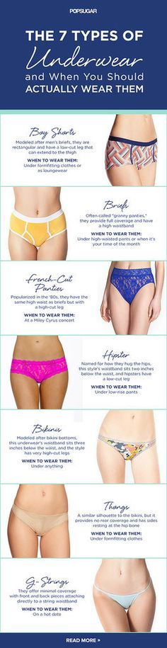 Lingerie, Body types and Inverted triangle on Pinterest