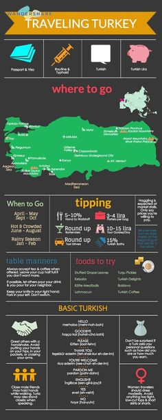 Turkey Travel Cheat Sheet; Sign up at www.wandershare.com for high-res images.