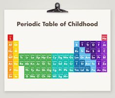 Periodic Table POSTER - Poster Periodic Table of Childhood - Science Kids Nursery Art Print - Modern Nursery Decor Print. via Etsy. Periodic Table Poster, Modern Nursery Decor, Nursery Ideas, Kid Essentials, Nursery Artwork, Science For Kids, Science Party, Kids Room, Childhood