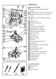 Manual de instrucciones maquina 8002D Janome, maquina