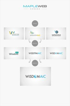 Mapleweb's logo design process is like no other. We have dedicated teams that bring your brand to life. Fill out our Logo Design Brief and get a free quote! Web Design, Logo Design, Free Quotes, Design Process, Web Development, Fill, Website, Logos, Design Web