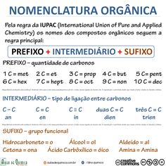 nomenclatura_organica