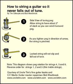 How To String A Guitar,guitar technique, electric guitar, acoustic guitar