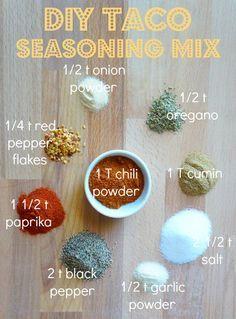 Homemade Taco Seasoning Mix | http://tomatoboots.co | #taco #diy #seasoning