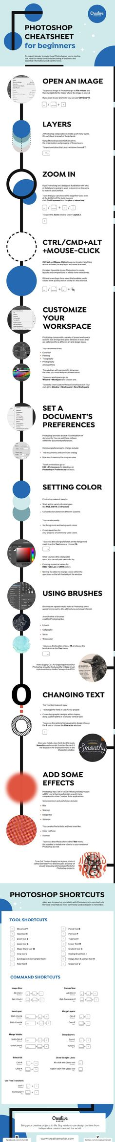On the Creative Market Blog - Photoshop Cheatsheet for Beginners
