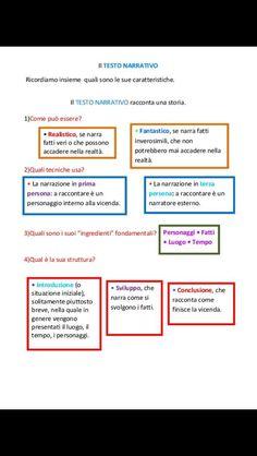 Italian Language, Learning Italian, Middle School, Infographic, 1, Coding, Teacher, Babywearing, Writing