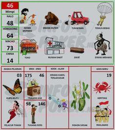46 Nenek Moyang Comics, Cartoons, Comic, Comics And Cartoons, Comic Books, Comic Book, Graphic Novels, Comic Art