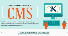 Infographic: Guide to Content Management Systems - http://www.besthostnews.com/infographic-guide-to-content-management-systems/