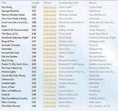 Summer Playlist.