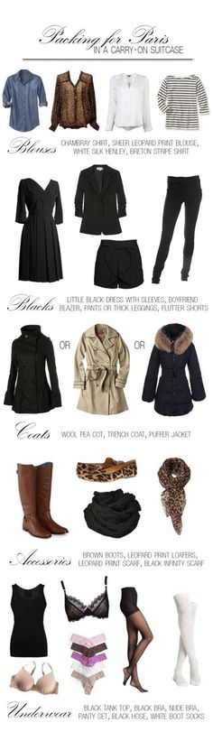 A site which details clothing to pack, which have the most outfit options.