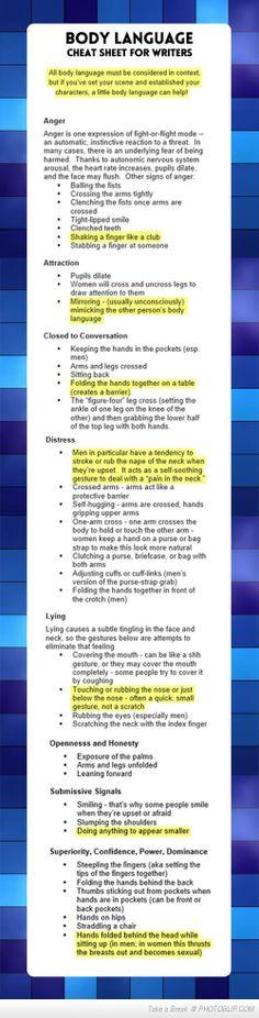 Body Language Cheat Sheet