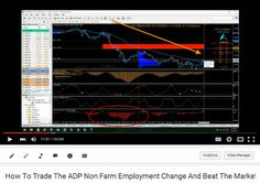 How To Trade The ADP Non Farm Employment Change And Beat The Market To The Move…
