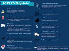 ATLS 10ª edición. ¿Qué hay de nuevo? | Signos Vitales 2.0