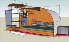 Cruiser, Teardrop Trailer, Clerestory                              …