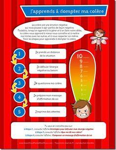 L'importance de la connaissance des émotions, comment gérer.