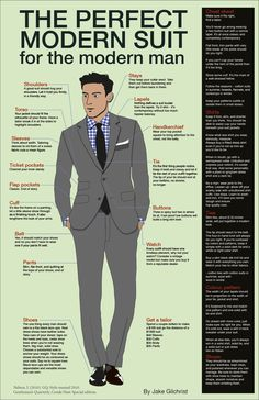 Modern Suit Guide  Men's fashion trends are greatly different from women and their fashion cycle moves too slowly but men's wardrobe is incomplete without suit. There are currently plenty of trends available in suits and the key is to look at all the elements which make up a suite and decide which is best for you. Here is an infographic guiding on the elements of suit for modern generation. The poster also reveals information on tips on shirts, ties, colors and shoes worn with the suit.