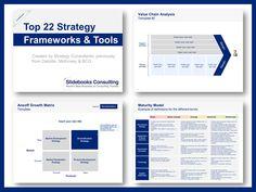 Marketing Strategy Template, Strategy Map, Corporate Strategy, Design Strategy, Program Management, Change Management, Business Management, Pestle Analysis, Strategic Roadmap