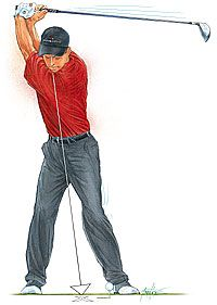 One of the first lessons most golfers learn is to
