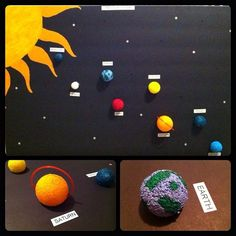 Th Grade Science Projects On The Solar System on