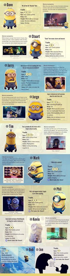 Have you ever wondered what are the minion names and how to notice who is who? Here is all the information you need to know about every one of the minions.