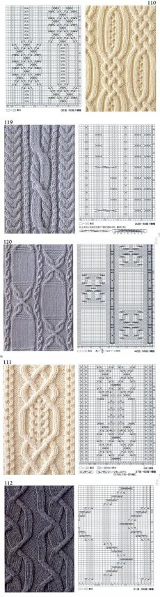 This post was discovered by Ol – C- Knitting - Strickmuster für Babys Cable Knitting Patterns, Knitting Stiches, Knitting Blogs, Knitting Charts, Lace Knitting, Knit Patterns, Knitting Projects, Crochet Stitches, Stitch Patterns