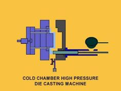 CWM uses the cold chamber die casting method for our aluminum production. With cold chamber die casting, molten metal is delivered from a central melt furnac. Die Casting Machine, Design Process, Diecast, Industrial, Metal, Industrial Music