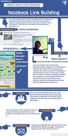 Super Cool 74 Facebook Marketing Infographic