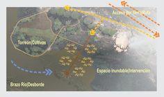 Viviendas Anfibias, Viviendas flotantes para zonas inundables - ARQA
