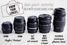 dslr lenses- get to know all about telephoto, prime lenses, wide angle and kit lenses! Which to use for faces, which to use for places, and everything in between. (great info for beginner photographers) - Know your DSLR Lenses Dslr Photography Tips, Photography Cheat Sheets, Photography Lessons, Photoshop Photography, Photography Equipment, Photography Tutorials, Photography Business, Digital Photography, Creative Photography