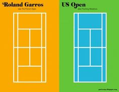 love tennis, and this is the best poster i have ever seen for the grand slam