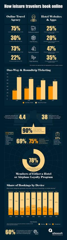 Consum mai mare de date, venituri mai mici cu 4%
