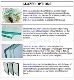 Aluminum Pergola, Laminated Glass, Sliding Closet Doors, Diy Cleaners, Aluminium Alloy, Windows And Doors, Glass Door, Arch, Decor