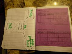 Tales of Frogs and Cupcakes: Math Notebooks Interactive Student Notebooks, Math Notebooks, Math Resources, Math Activities, 8th Grade Math, Fourth Grade, Third Grade, Math Classroom, Classroom Ideas