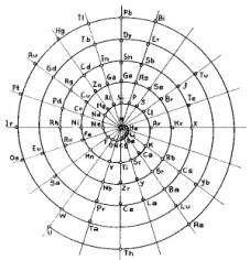 Ishikawa-Fishbone-Cause-and-Effect-Diagram.png (874×675