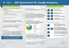 SEO Spickzettel für Google Analytics