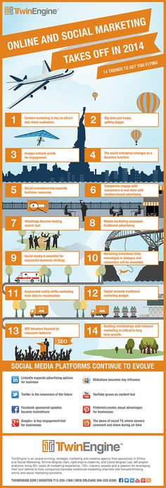 Marketing Trends for 2014