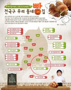 Learn Korean, Korean Food, Better Life, No Cook Meals, Infographic, Bakery, Food And Drink, Presentation, Tours