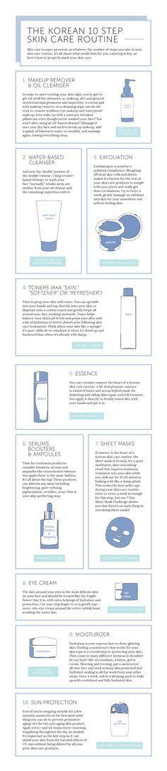 Soko Glam's Korean 10 step skin care routine!