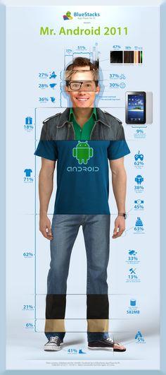 Curioso perfil de Mr. Android ;-]