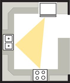 G-Shape Kitchen Layout