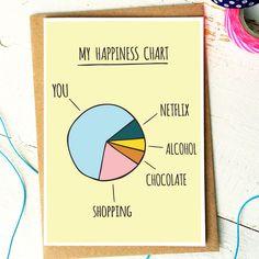 Funny Love Card - Funny Birthday Card - Anniversary Card - Boyfriend Card - Husband Card - Love Cards For Him - Boyfriend Birthday Card - product images of