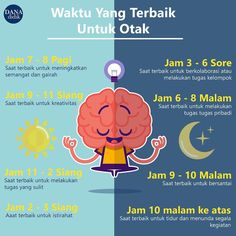 tips sehat islam & tips sehat _ tips sehat islam _ tips sehat diet _ tips sehat lucu Healthy Beauty, Healthy Tips, Health And Beauty, Study Motivation Quotes, School Study Tips, Knowledge Quotes, Psychology Facts, Health Education, Better Life