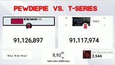 PEWDIEPIE VS T-SERIES Live subscriber count: