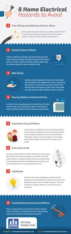 https://www.pattestingsolutions.co.uk/8-home-electrical-hazards-to-avoid.html  In this infographic we look at 8 home electrical hazards to avoid