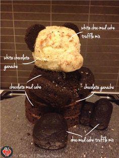 Build a bear cake ;)                                                                                                                                                                                 More