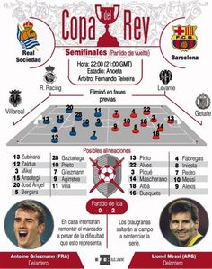 Un nuevo derbi en el estadio Anoeta enfrentará al Real Sociedad contra el Barcelona #DM935