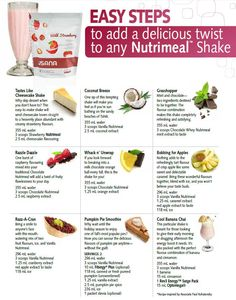 Some yummy looking recipes to try with Usana Nutrimeal!