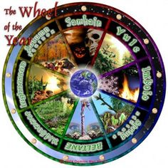 Wiccan Holidays  P11  MABON The altar is decorated with acorns, pine cones and colourful leaves. Incense consists of myrrh, sage and pine. The colours are dark red and brown. Sacrifices and dishes are bread and root vegetables, apple wine and fruit juices.